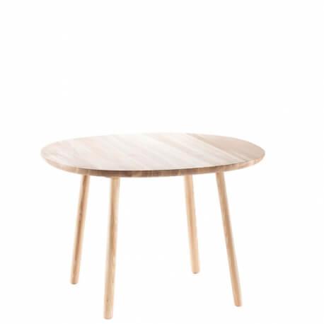 NAIVE - table